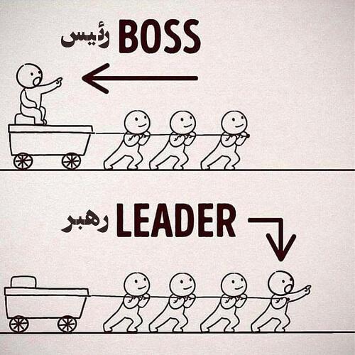 فرق رئیس و رهبر