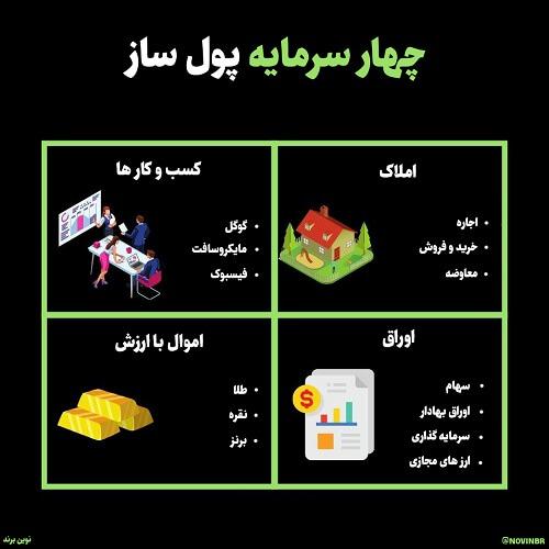 4 سرمایه پول ساز