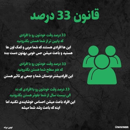 قانون 33 درصد