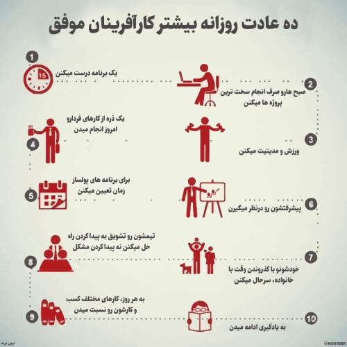 ده عادت روزانه بیشتر کارآفرینان موفق