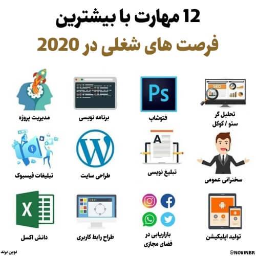12 مهارت با بیشترین فرصت های شغلی در 2020