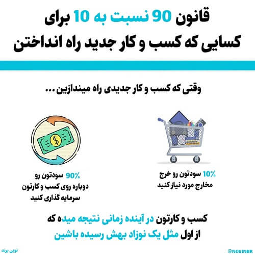 قانون 90 به 10