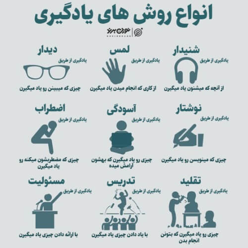 انواع روش های یادگیری