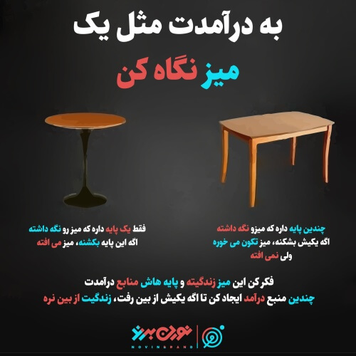 به درآمدت مثل یک میز نگاه کن
