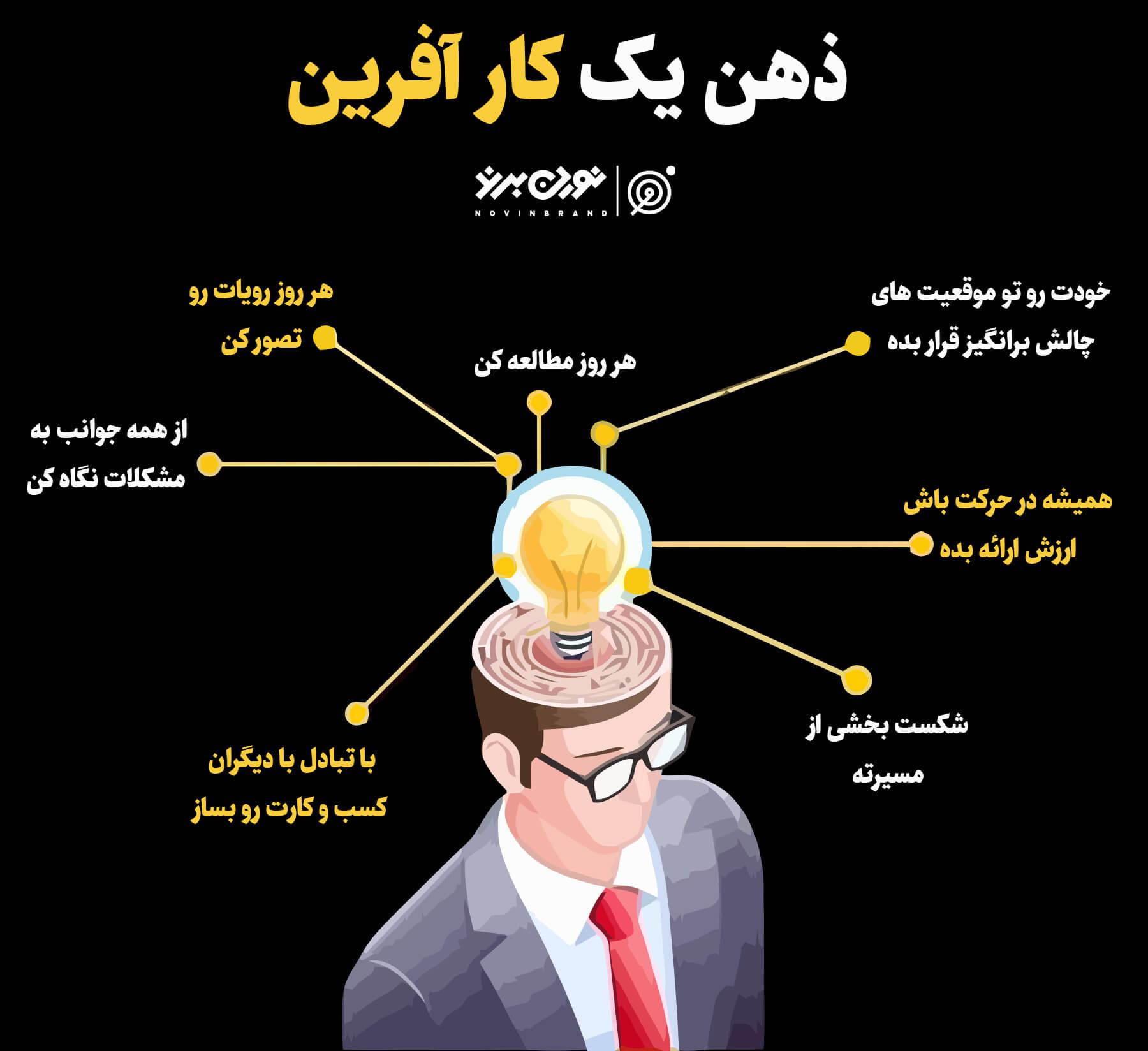 ذهن یک کار آفرین