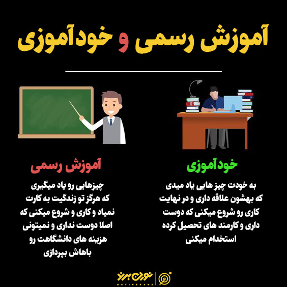 آموزش رسمی و خودآموزی