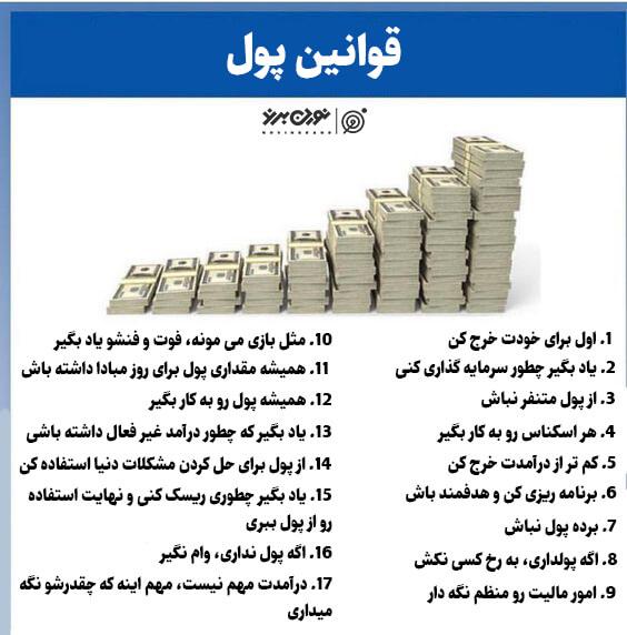 قوانین پول