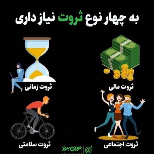 به چهار نوع ثروت نیاز داری