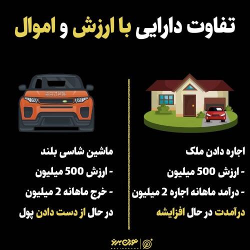 تفاوت دارایی با ارزش و اموال