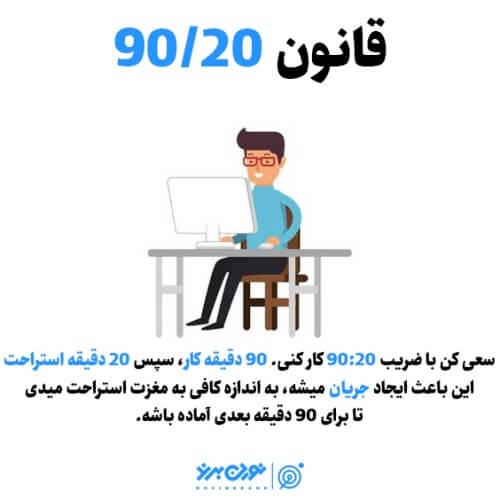 قانون 90/20