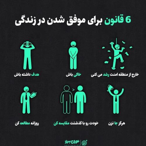 ۶ قانون برای موفق شدن در زندگی