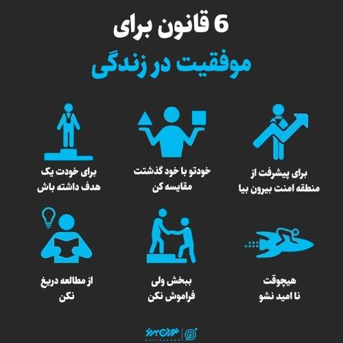 6 قانون برای موفقیت در زندگی