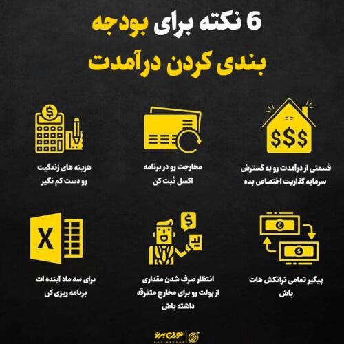 6 نکته برای بودجه بندی کردن درآمدت