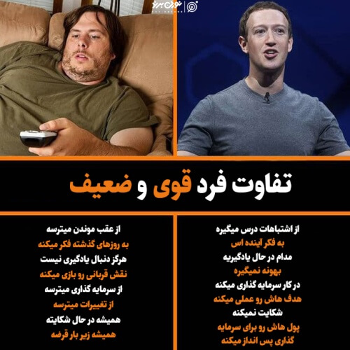 تفاوت فرد قوی و ضعیف