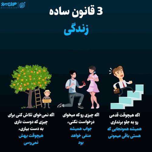 3 قانون ساده زندگی
