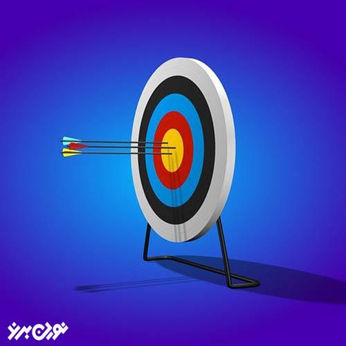 چرا تعیین اهداف واقع گرایانه مهم است؟