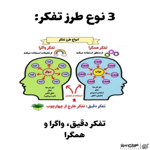 3 نوع طرز تفکر