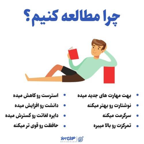 چرا مطالعه کنیم؟