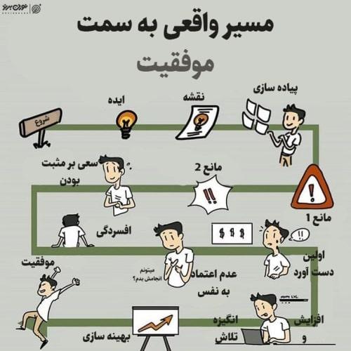 مسیر واقعی به سمت موفقیت