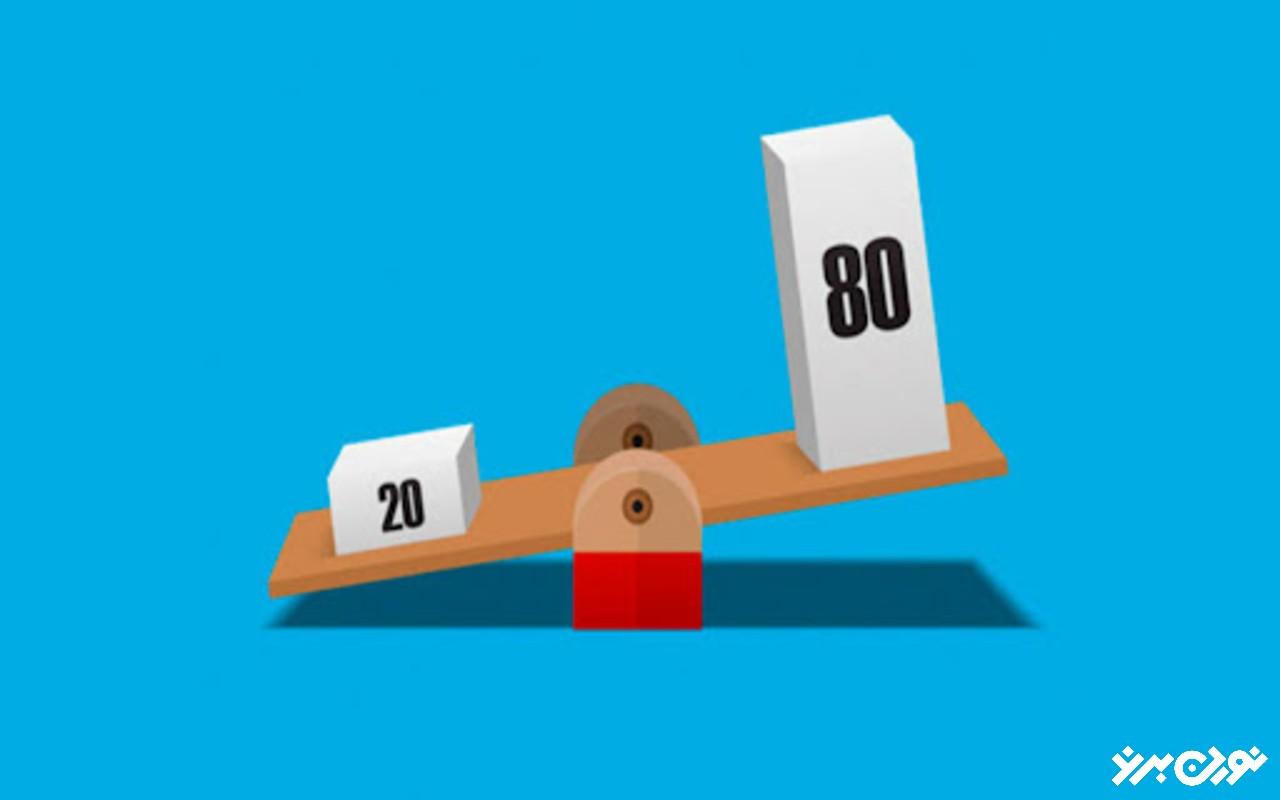 قانون 80/20