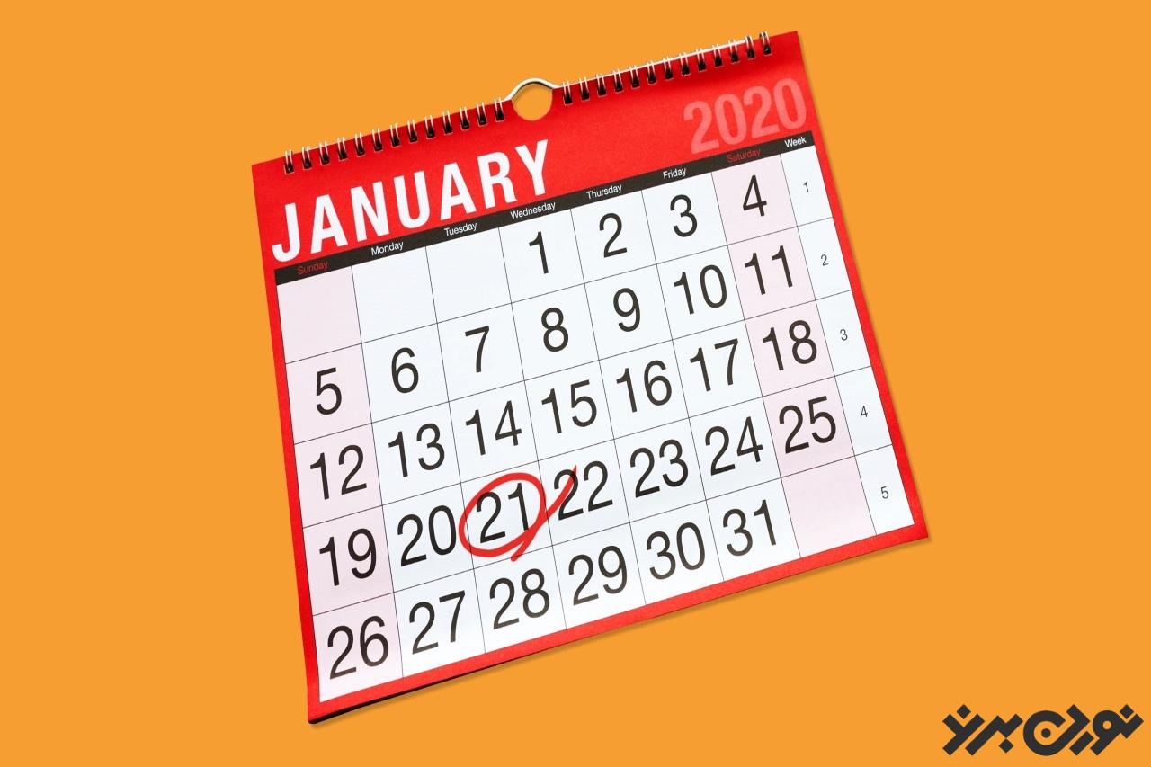 به گفتهی مالتز، حداقل 21 روز طول میکشد تا یک عادت جدید شکل بگیرد.